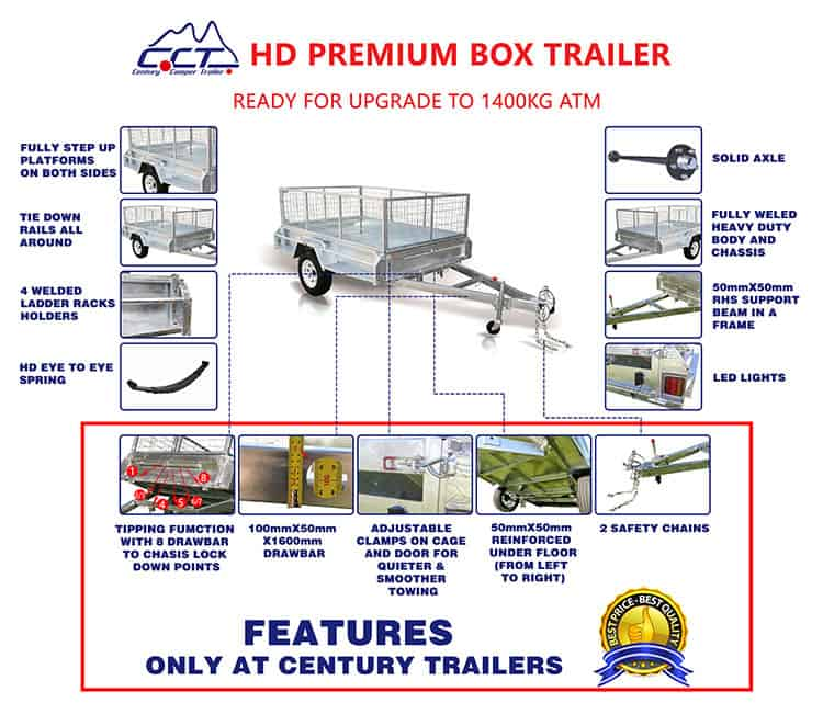 Galvanised Box Trailer specification